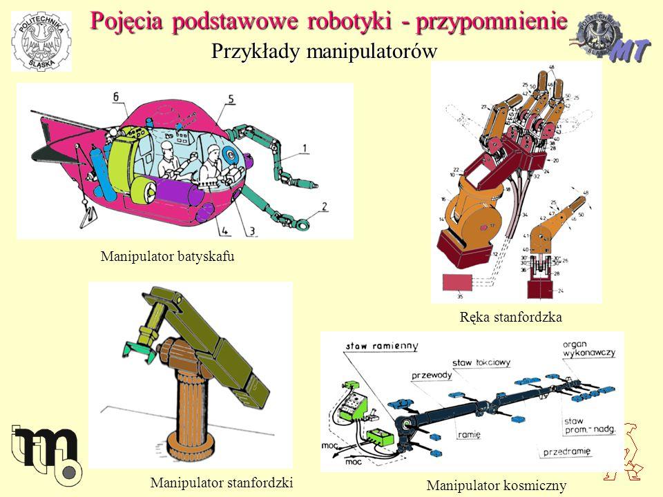 16 Pojęcia podstawowe robotyki - przypomnienie Przykłady manipulatorów Manipulator batyskafu Manipulator kosmiczny Manipulator stanfordzki Ręka stanfordzka