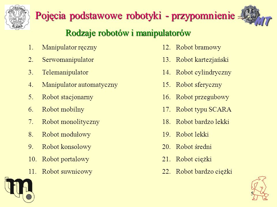 5 Pojęcia podstawowe robotyki - przypomnienie Rodzaje robotów i manipulatorów 1.Manipulator ręczny 2.Serwomanipulator 3.Telemanipulator 4.Manipulator automatyczny 5.Robot stacjonarny 6.Robot mobilny 7.Robot monolityczny 8.Robot modułowy 9.Robot konsolowy 10.Robot portalowy 11.Robot suwnicowy 12.Robot bramowy 13.Robot kartezjański 14.Robot cylindryczny 15.Robot sferyczny 16.Robot przegubowy 17.Robot typu SCARA 18.Robot bardzo lekki 19.Robot lekki 20.Robot średni 21.Robot ciężki 22.