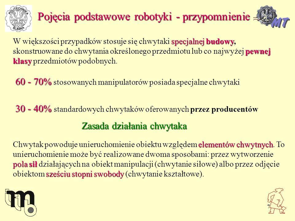8 Pojęcia podstawowe robotyki - przypomnienie kształtowo-siłowe.