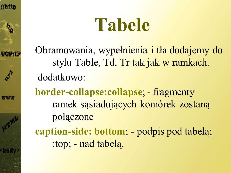 Tabele Obramowania, wypełnienia i tła dodajemy do stylu Table, Td, Tr tak jak w ramkach. dodatkowo: border-collapse:collapse; - fragmenty ramek sąsiad
