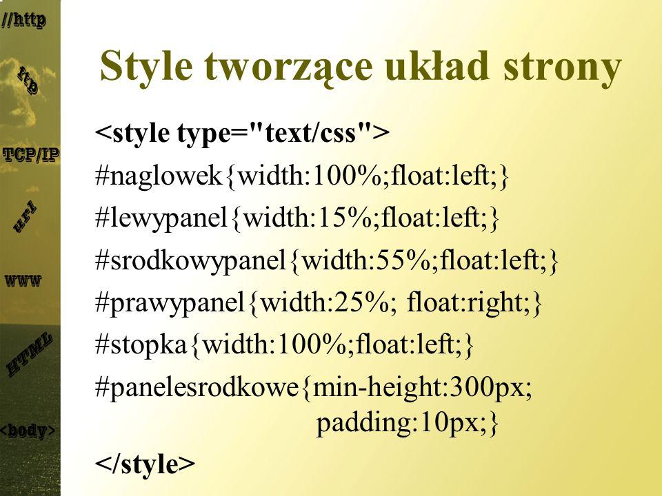 Style tworzące układ strony #naglowek{width:100%;float:left;} #lewypanel{width:15%;float:left;} #srodkowypanel{width:55%;float:left;} #prawypanel{widt