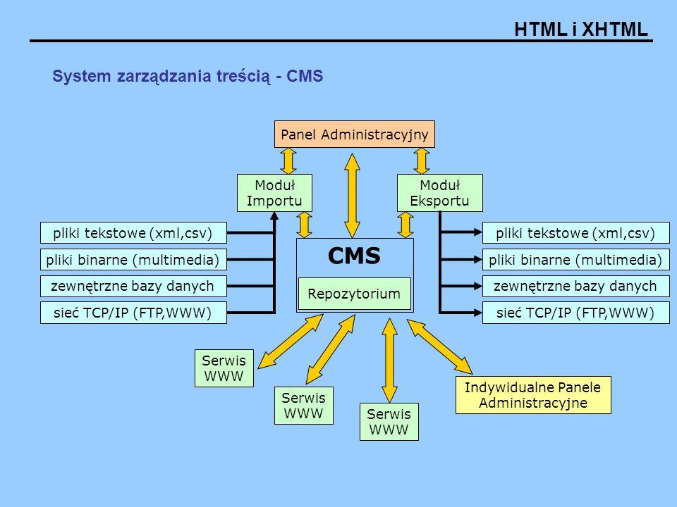 HTML i XHTML CMS Repozytorium Panel Administracyjny Indywidualne Panele Administracyjne Serwis WWW Serwis WWW Moduł Eksportu pliki tekstowe (xml,csv)