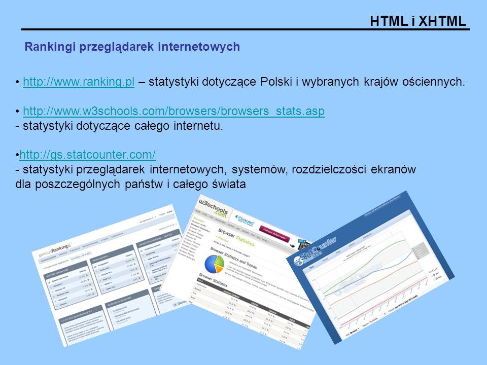 HTML i XHTML Rankingi przeglądarek internetowych http://www.ranking.pl – statystyki dotyczące Polski i wybranych krajów ościennych.http://www.ranking.