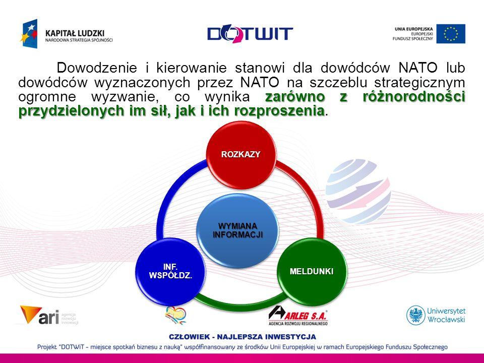 zarówno z różnorodności przydzielonych im sił, jak i ich rozproszenia Dowodzenie i kierowanie stanowi dla dowódców NATO lub dowódców wyznaczonych prze