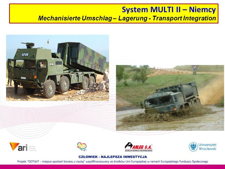 System MULTI II – Niemcy Mechanisierte Umschlag – Lagerung - Transport Integration