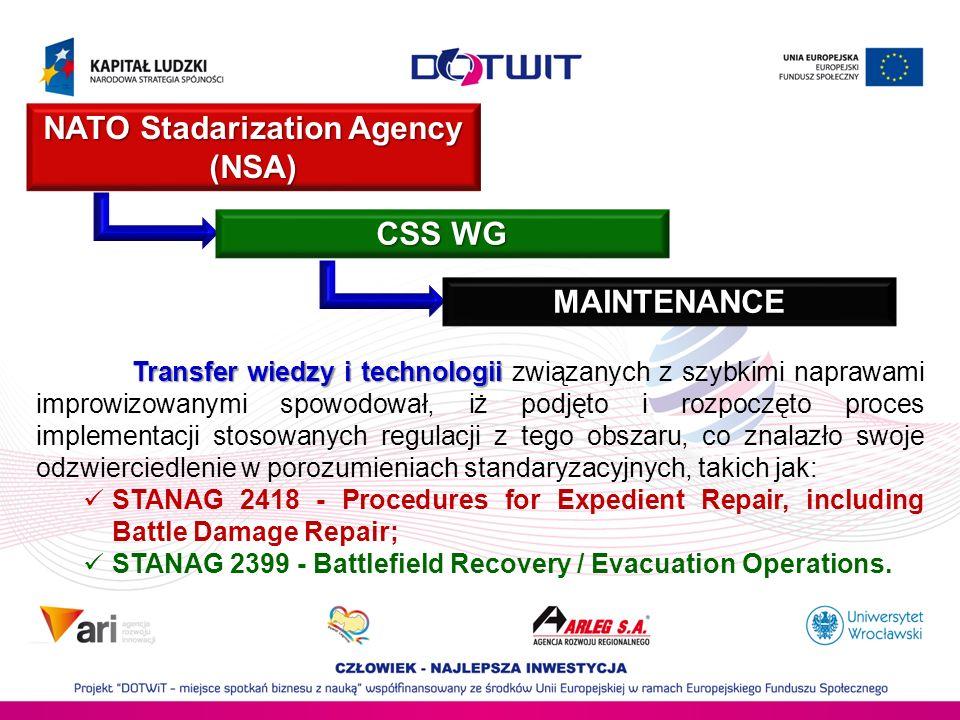 NATO Stadarization Agency (NSA) CSS WG MAINTENANCE Transfer wiedzy i technologii Transfer wiedzy i technologii związanych z szybkimi naprawami improwi
