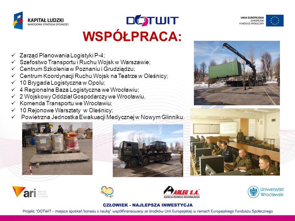 Zarząd Planowania Logistyki P-4; Szefostwo Transportu i Ruchu Wojsk w Warszawie; Centrum Szkolenia w Poznaniu i Grudziądzu; Centrum Koordynacji Ruchu