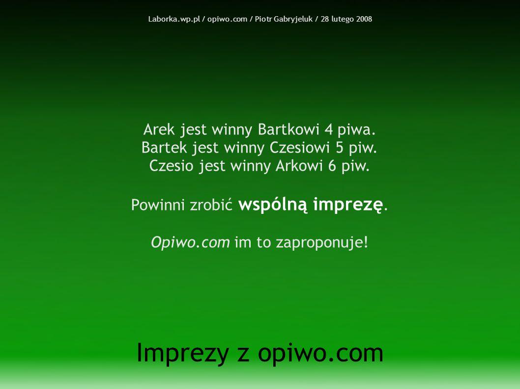 Laborka.wp.pl / opiwo.com / Piotr Gabryjeluk / 28 lutego 2008 Imprezy z opiwo.com Arek jest winny Bartkowi 4 piwa.