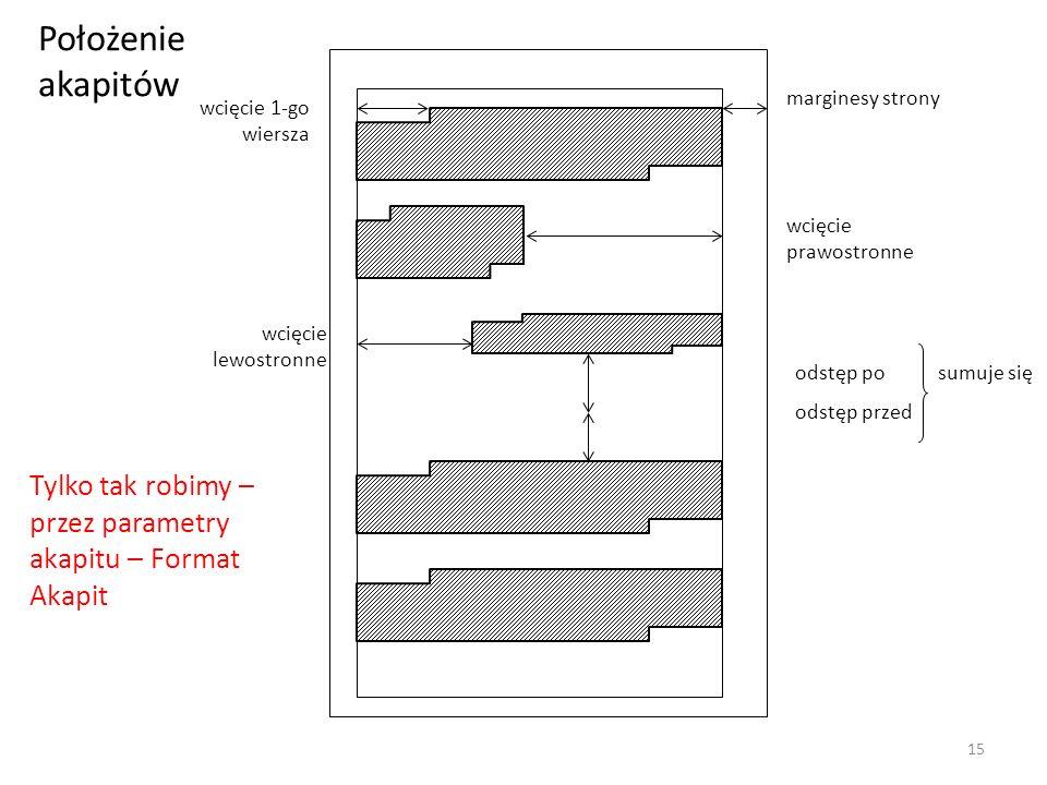 Położenie akapitów wcięcie prawostronne wcięcie lewostronne odstęp po odstęp przed sumuje się marginesy strony Tylko tak robimy – przez parametry akapitu – Format Akapit wcięcie 1-go wiersza 15