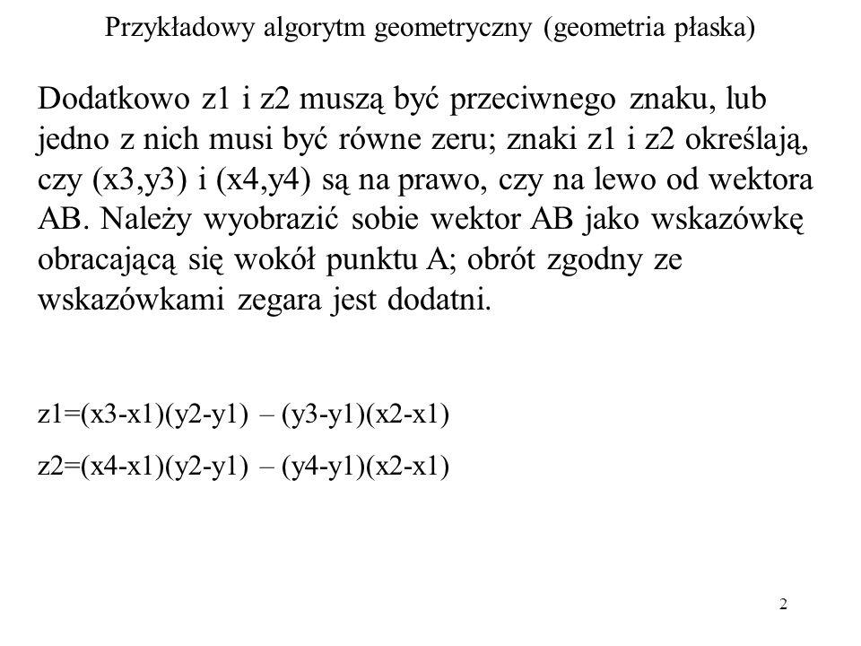 2 Przykładowy algorytm geometryczny (geometria płaska) Dodatkowo z1 i z2 muszą być przeciwnego znaku, lub jedno z nich musi być równe zeru; znaki z1 i z2 określają, czy (x3,y3) i (x4,y4) są na prawo, czy na lewo od wektora AB.