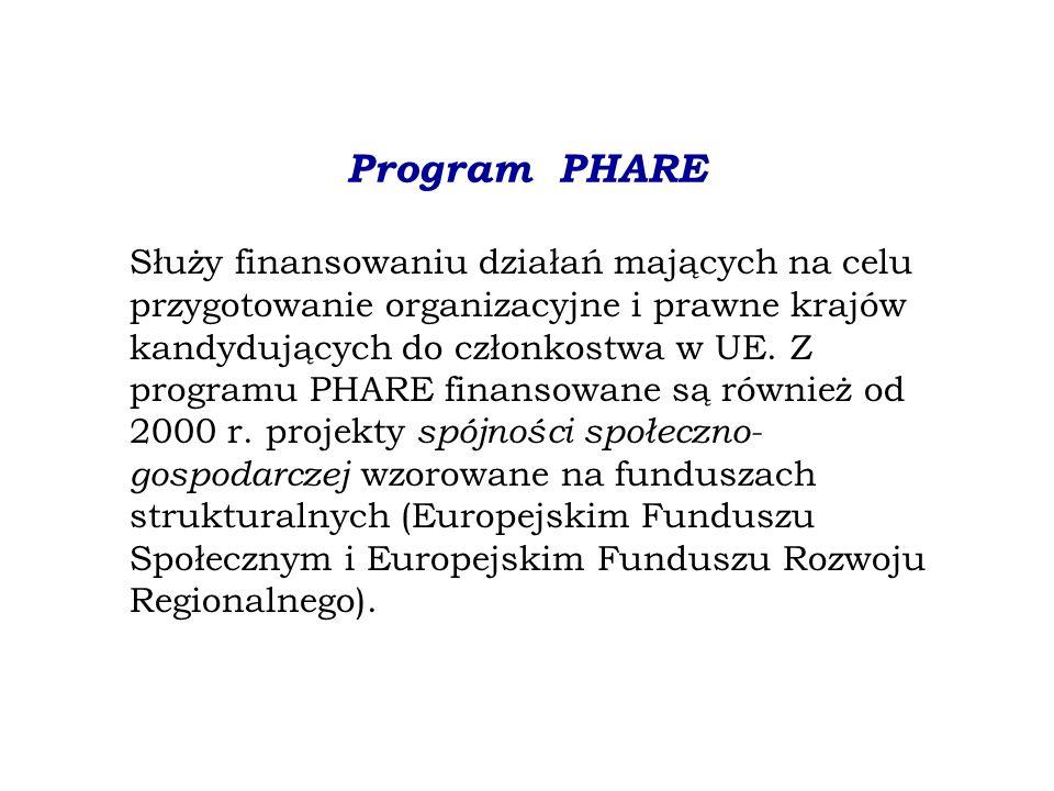 Fundusze przedakcesyjne a Fundusze Strukturalne PHARE 2 ISPA SAPARD ERDF Europejskie Fundusz Rozwoju Regionalnego ESF Europejski Fundusz Społeczny Fundusz Spójności EAGGF Europejski Fundusz Gwarancji i Orientacji Rolnej FIFG Finansowy Instrument Orientacji Rybołówstwa