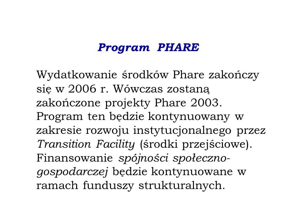 Program PHARE W latach 2004-2006 projekty spójności społeczno gospodarczej będą realizowane równolegle do projektów finansowanych z funduszy strukturalnych.