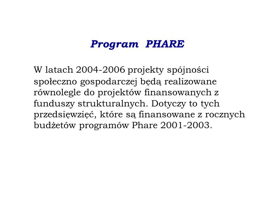 Program PHARE Spośród obecnych krajów kandydujących Rumunia i Bułgaria korzystać będą z programów Phare, Sapard i ISPA do 2006 r.