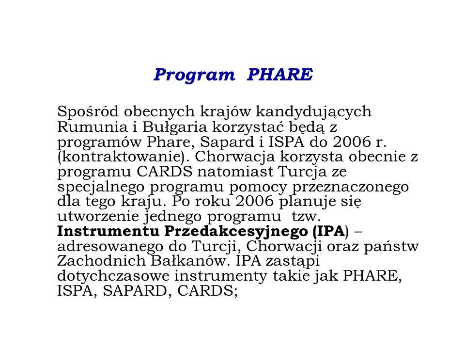 Gdzie szukać informacji o PAOW.Wojewódzki Urząd Pracy w Krakowie Tel.