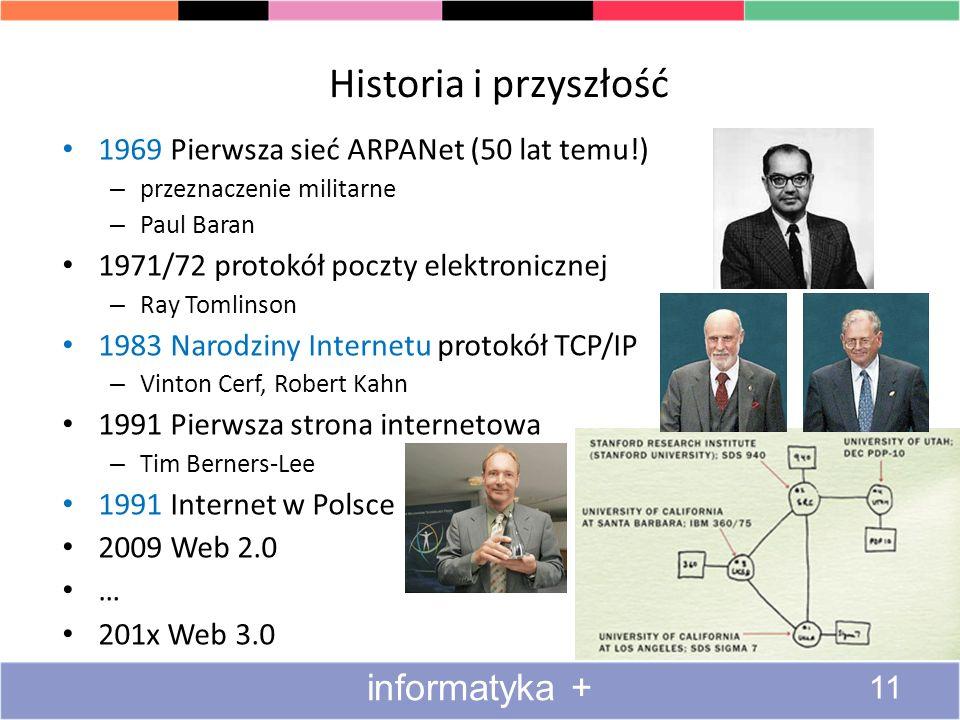 Historia i przyszłość 1969 Pierwsza sieć ARPANet (50 lat temu!) – przeznaczenie militarne – Paul Baran 1971/72 protokół poczty elektronicznej – Ray To