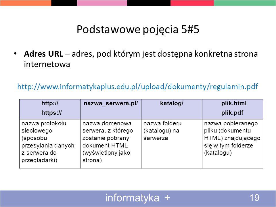 Podstawowe pojęcia 5#5 Adres URL – adres, pod którym jest dostępna konkretna strona internetowa http://www.informatykaplus.edu.pl/upload/dokumenty/reg