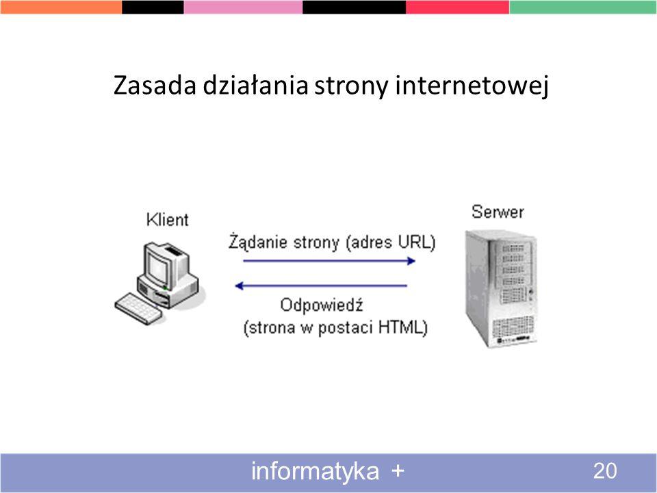 Zasada działania strony internetowej informatyka + 20