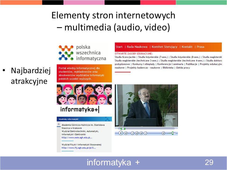 Elementy stron internetowych – multimedia (audio, video) informatyka + 29 Najbardziej atrakcyjne