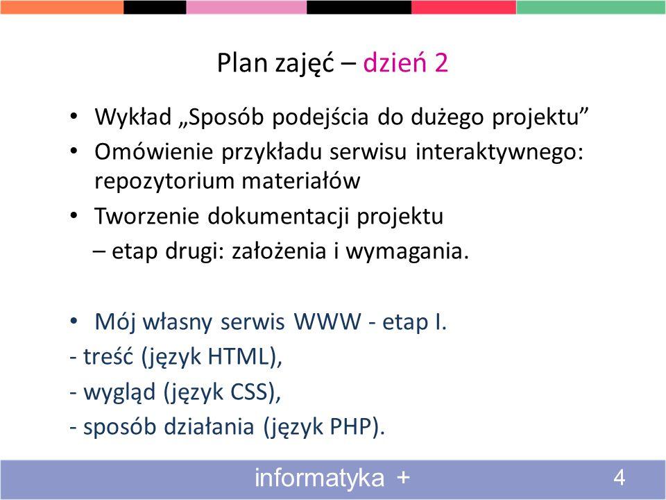 Plan zajęć – dzień 2 Wykład Sposób podejścia do dużego projektu Omówienie przykładu serwisu interaktywnego: repozytorium materiałów Tworzenie dokument