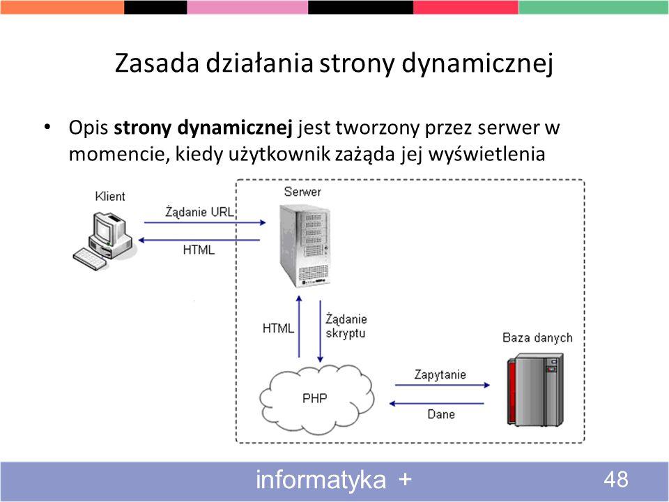 Zasada działania strony dynamicznej Opis strony dynamicznej jest tworzony przez serwer w momencie, kiedy użytkownik zażąda jej wyświetlenia informatyk