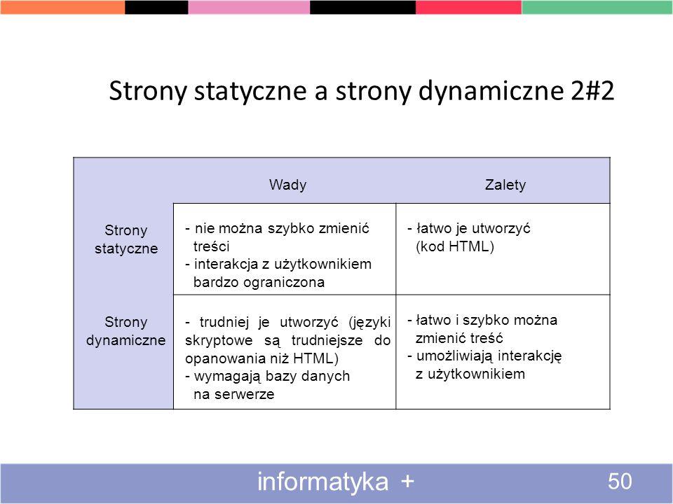 Strony statyczne a strony dynamiczne 2#2 WadyZalety Strony statyczne - nie można szybko zmienić treści - interakcja z użytkownikiem bardzo ograniczona