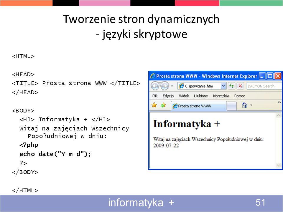 Tworzenie stron dynamicznych - języki skryptowe Prosta strona WWW Informatyka + Witaj na zajęciach Wszechnicy Popołudniowej w dniu: <?php echo date(