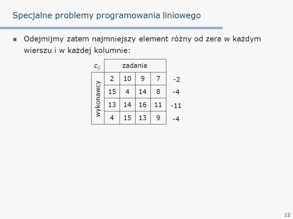 12 Specjalne problemy programowania liniowego Odejmijmy zatem najmniejszy element różny od zera w każdym wierszu i w każdej kolumnie: 913154 11161413 814415 79102 zadaniac ij wykonawcy -2 -4 -11 -4