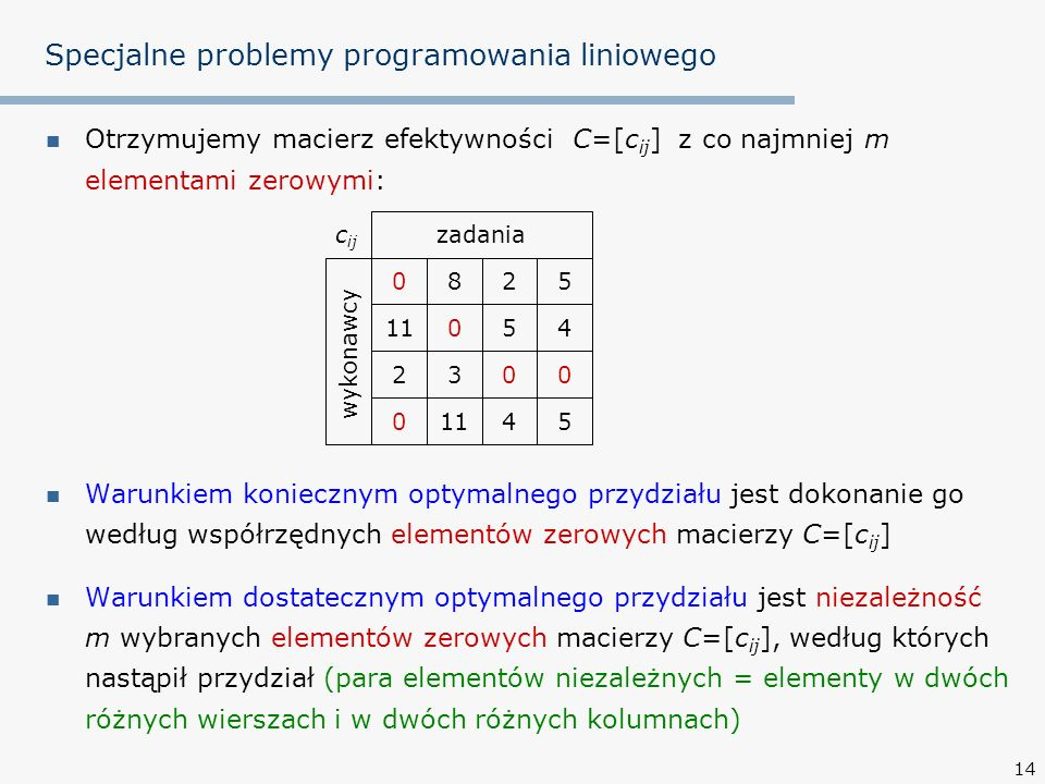 14 Specjalne problemy programowania liniowego Otrzymujemy macierz efektywności C=[c ij ] z co najmniej m elementami zerowymi: Warunkiem koniecznym optymalnego przydziału jest dokonanie go według współrzędnych elementów zerowych macierzy C=[c ij ] Warunkiem dostatecznym optymalnego przydziału jest niezależność m wybranych elementów zerowych macierzy C=[c ij ], według których nastąpił przydział (para elementów niezależnych = elementy w dwóch różnych wierszach i w dwóch różnych kolumnach) 54110 0032 450 5280 zadaniac ij wykonawcy