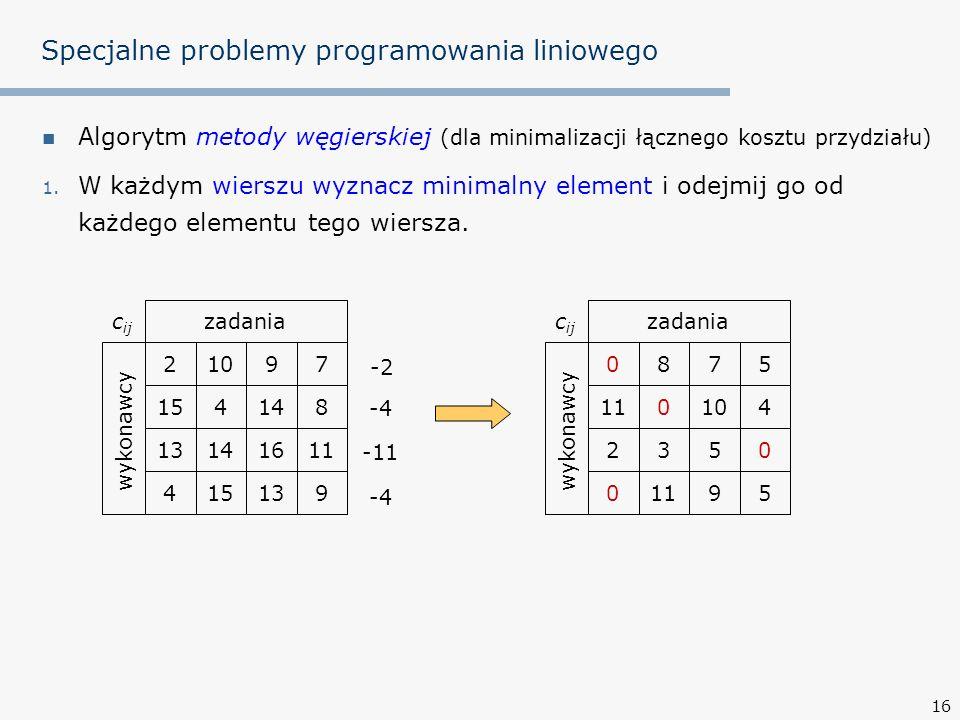 16 Specjalne problemy programowania liniowego Algorytm metody węgierskiej (dla minimalizacji łącznego kosztu przydziału) 1.