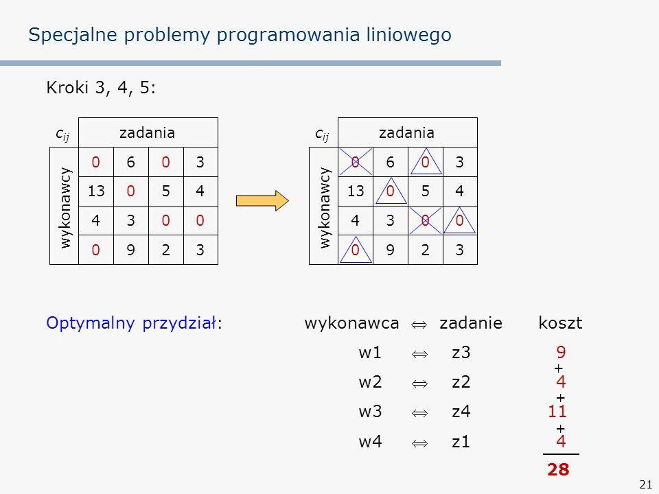 21 Kroki 3, 4, 5: Optymalny przydział: wykonawca zadanie koszt w1 z39 w2 z24 w3 z4 11 w4 z14 3290 0034 45013 3060 zadaniac ij wykonawcy Specjalne problemy programowania liniowego 3290 0034 45013 3060 zadaniac ij wykonawcy + + + 28