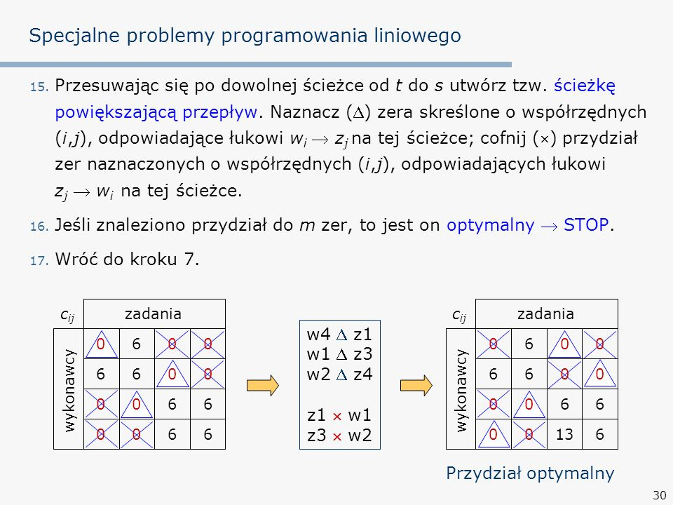 30 Specjalne problemy programowania liniowego 15.