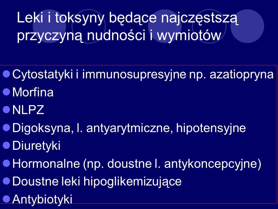 Leki i toksyny będące najczęstszą przyczyną nudności i wymiotów Cytostatyki i immunosupresyjne np. azatiopryna Morfina NLPZ Digoksyna, l. antyarytmicz