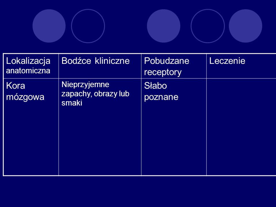 Lokalizacja anatomiczna Bodźce klinicznePobudzane receptory Leczenie Kora mózgowa Nieprzyjemne zapachy, obrazy lub smaki Słabo poznane