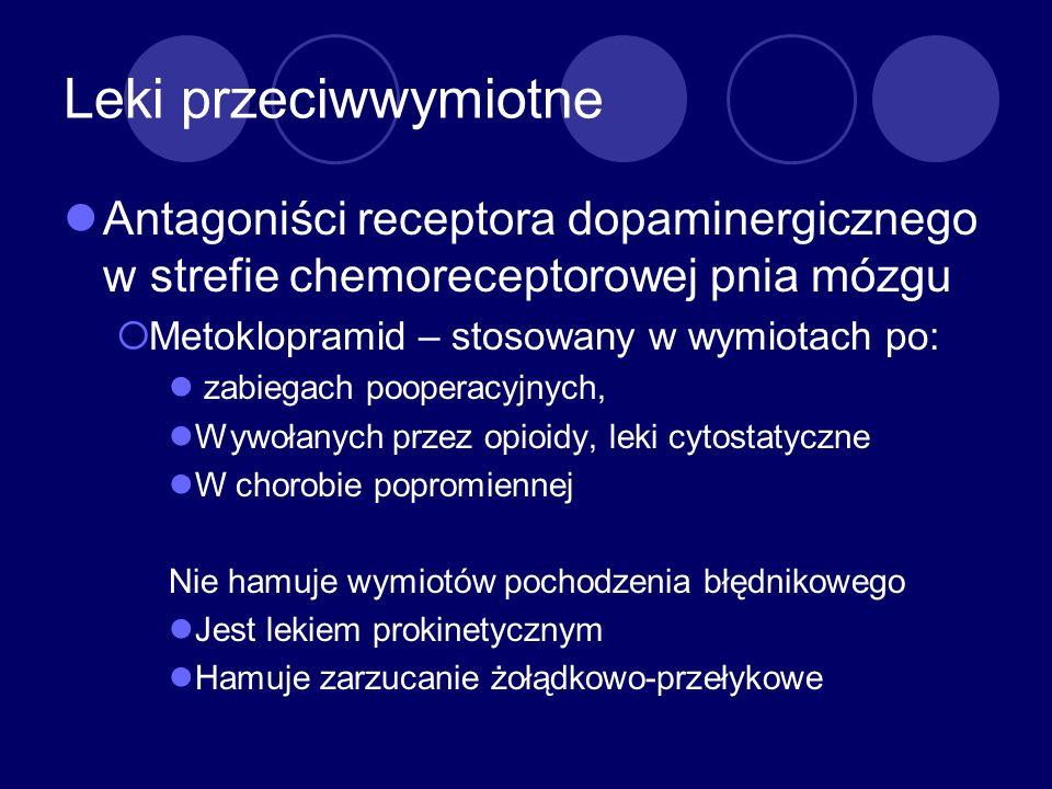 Leki przeciwwymiotne Antagoniści receptora dopaminergicznego w strefie chemoreceptorowej pnia mózgu Metoklopramid – stosowany w wymiotach po: zabiegac