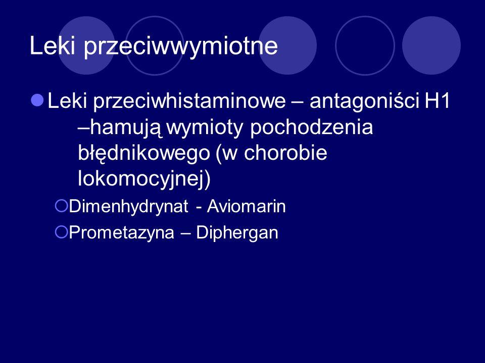 Leki przeciwwymiotne Leki przeciwhistaminowe – antagoniści H1 –hamują wymioty pochodzenia błędnikowego (w chorobie lokomocyjnej) Dimenhydrynat - Aviom
