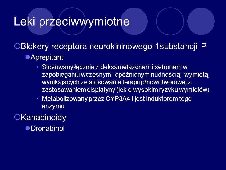 Leki przeciwwymiotne Blokery receptora neurokininowego-1substancji P Aprepitant Stosowany łącznie z deksametazonem i setronem w zapobieganiu wczesnym