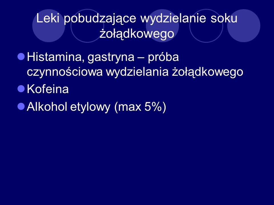 Leki pobudzające wydzielanie soku żołądkowego Histamina, gastryna – próba czynnościowa wydzielania żołądkowego Kofeina Alkohol etylowy (max 5%)