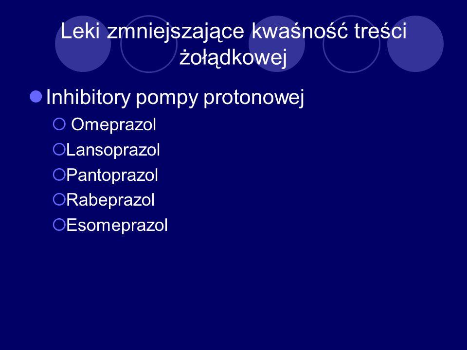 Leki zmniejszające kwaśność treści żołądkowej Inhibitory pompy protonowej Omeprazol Lansoprazol Pantoprazol Rabeprazol Esomeprazol