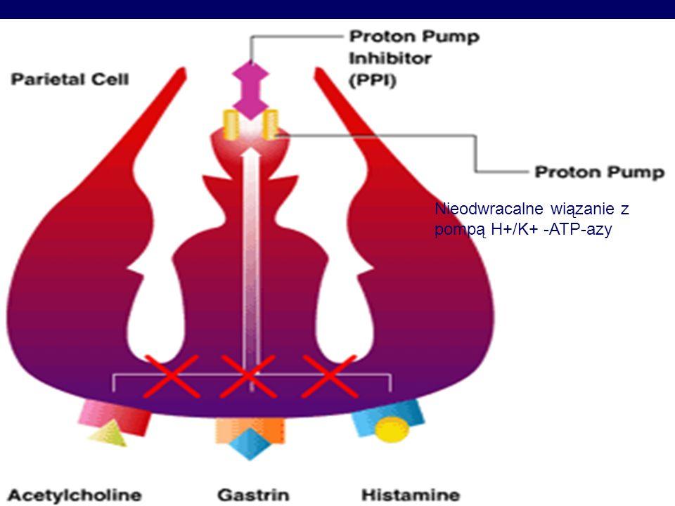 Nieodwracalne wiązanie z pompą H+/K+ -ATP-azy