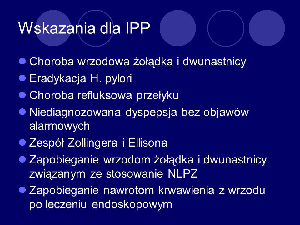 Wskazania dla IPP Choroba wrzodowa żołądka i dwunastnicy Eradykacja H. pylori Choroba refluksowa przełyku Niediagnozowana dyspepsja bez objawów alarmo