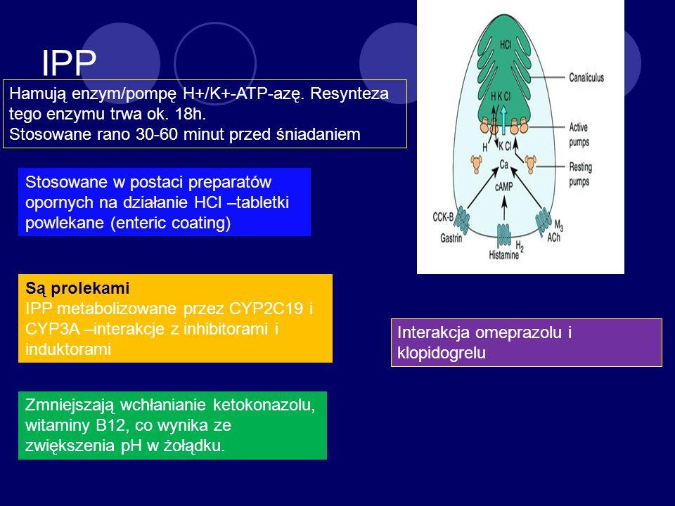 IPP Stosowane w postaci preparatów opornych na działanie HCl –tabletki powlekane (enteric coating) Są prolekami IPP metabolizowane przez CYP2C19 i CYP