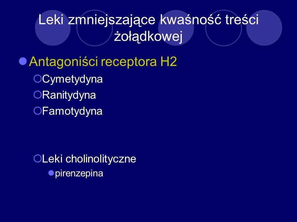 Leki zmniejszające kwaśność treści żołądkowej Antagoniści receptora H2 Cymetydyna Ranitydyna Famotydyna Leki cholinolityczne pirenzepina