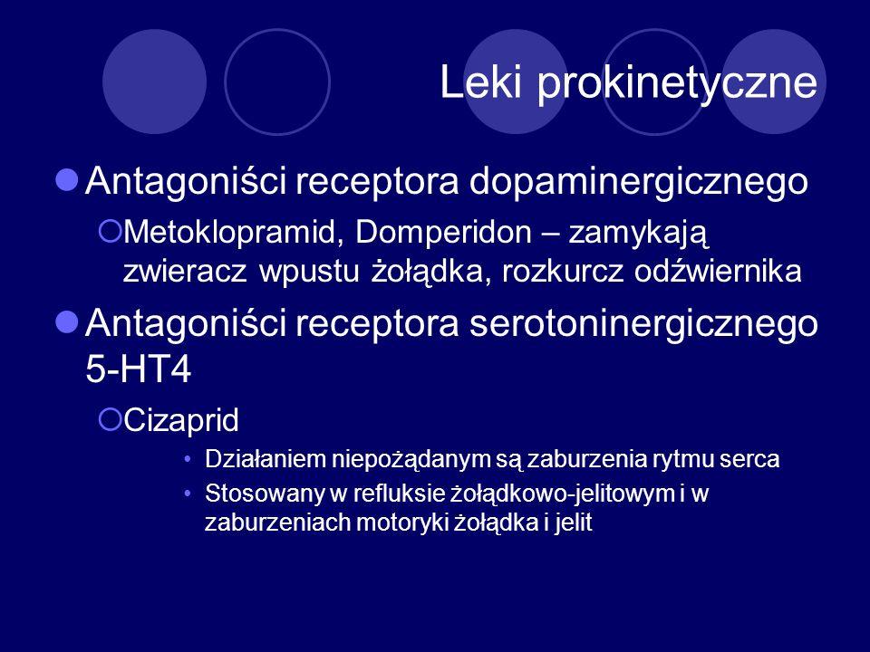 Leki prokinetyczne Antagoniści receptora dopaminergicznego Metoklopramid, Domperidon – zamykają zwieracz wpustu żołądka, rozkurcz odźwiernika Antagoni