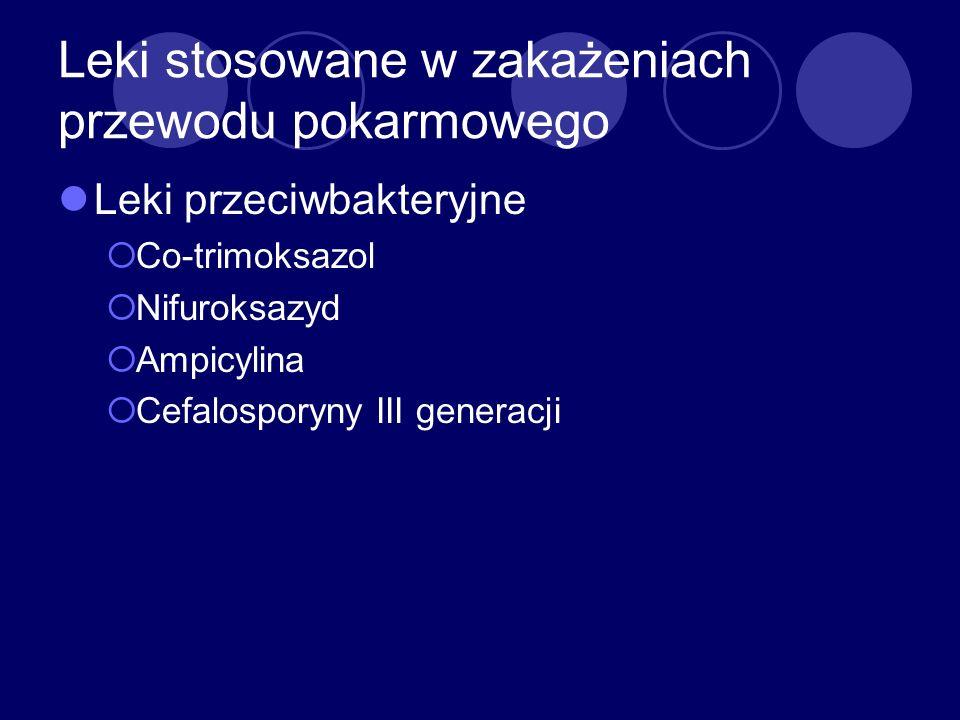 Leki stosowane w zakażeniach przewodu pokarmowego Leki przeciwbakteryjne Co-trimoksazol Nifuroksazyd Ampicylina Cefalosporyny III generacji