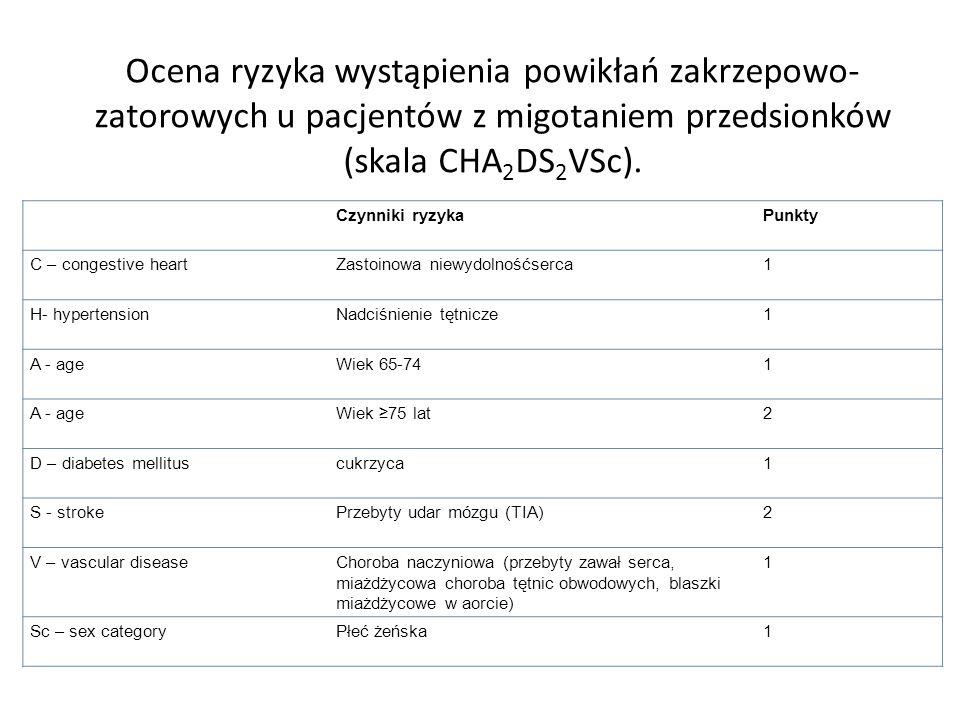 Ocena ryzyka zakrzepowo-zatorowego w okresie okołooperacyjnym Kategoria ryzykaSztuczna zastawka sercaMigotanie przedsionkówIncydent zakrzepowo- zatorowy Duże ryzyko zatoru tętniczego Dowolna sztuczna zastawka mitralna Niedawny udar lub TIA 5 lub 6 pkt w skali CHADS2 Niedawny udar lub TIA Choroba reumatyczna zastawek serca Niedawny incydent żylnej choroby zakrzepowo- zatorowej, ciężka trombofilia, niedobór białka C, białka S lub antytrombiny, obecność przeciwciał antyfosfolipidowych, mnogie inne zaburzenia układu krzepnięcia zwiększające ryzyko zakrzepicy Umiarkowane ryzyko Sztuczna dwupłatkowa zastawka aortalna + jeden z dodatkowych czynników ryzyka takich jak migotanie przedsionków, wcześniejszy udar lub TIA, nadciśnienie tętnicze, cukrzyca, zastoinowa niewydolność serca, wiek >75 lat 3 lub 4 pkt w skali CHADS2Incydent zakrzepowo- zatorowy w ostatnich 3-12 miesiącach, nawracające incydenty zakrzepowo- zatorowe, nieciężka trombofilia, aktywna choroba nowotworowa Małe ryzykoSztuczna dwupłatkowa zastawka aortalna bez czynników ryzyka udaru 0-2 pkt w skali CHADS2 (bez udaru lub TIA w wywiadzie) Przebyty incydent żylnej choroby zakrzepowo- zatorowej>12miesięcy wcześniej