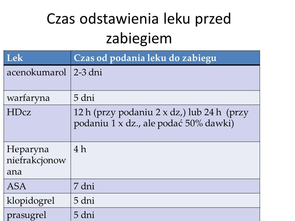Czas odstawienia leku przed zabiegiem LekCzas od podania leku do zabiegu acenokumarol2-3 dni warfaryna5 dni HDcz12 h (przy podaniu 2 x dz,) lub 24 h (