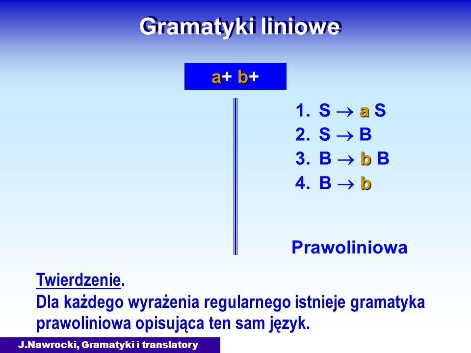 J.Nawrocki, Gramatyki i translatory Gramatyki liniowe Prawoliniowa a 1.S a S 2.S B b 3.B b B b 4.B b aba+ b+aba+ b+ Twierdzenie. Dla każdego wyrażenia