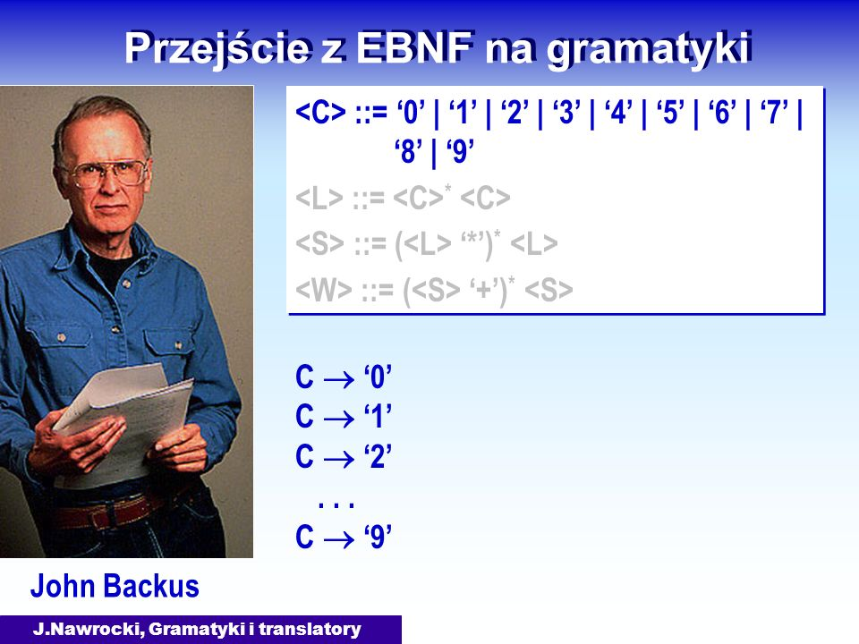 J.Nawrocki, Gramatyki i translatory Przejście z EBNF na gramatyki John Backus ::= 0 | 1 | 2 | 3 | 4 | 5 | 6 | 7 | 8 | 9 ::= * ::= ( *) * ::= ( +) * ::= 0 | 1 | 2 | 3 | 4 | 5 | 6 | 7 | 8 | 9 ::= * ::= ( *) * ::= ( +) * C 0 C 1 C 2...