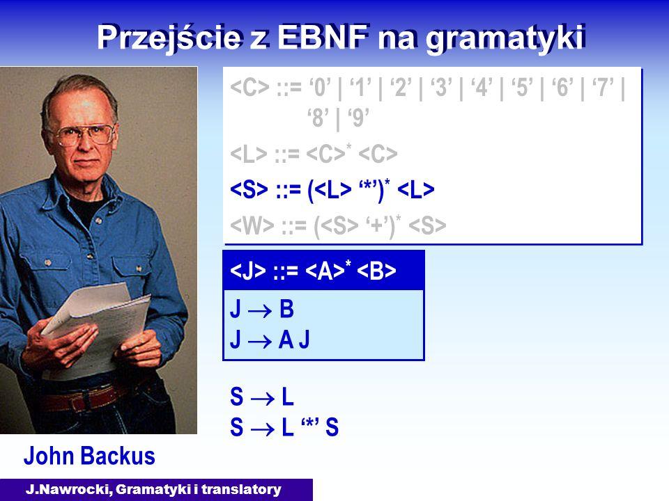 J.Nawrocki, Gramatyki i translatory Przejście z EBNF na gramatyki John Backus ::= 0 | 1 | 2 | 3 | 4 | 5 | 6 | 7 | 8 | 9 ::= * ::= ( *) * ::= ( +) * ::= 0 | 1 | 2 | 3 | 4 | 5 | 6 | 7 | 8 | 9 ::= * ::= ( *) * ::= ( +) * ::= * J B J A J S L S L * S