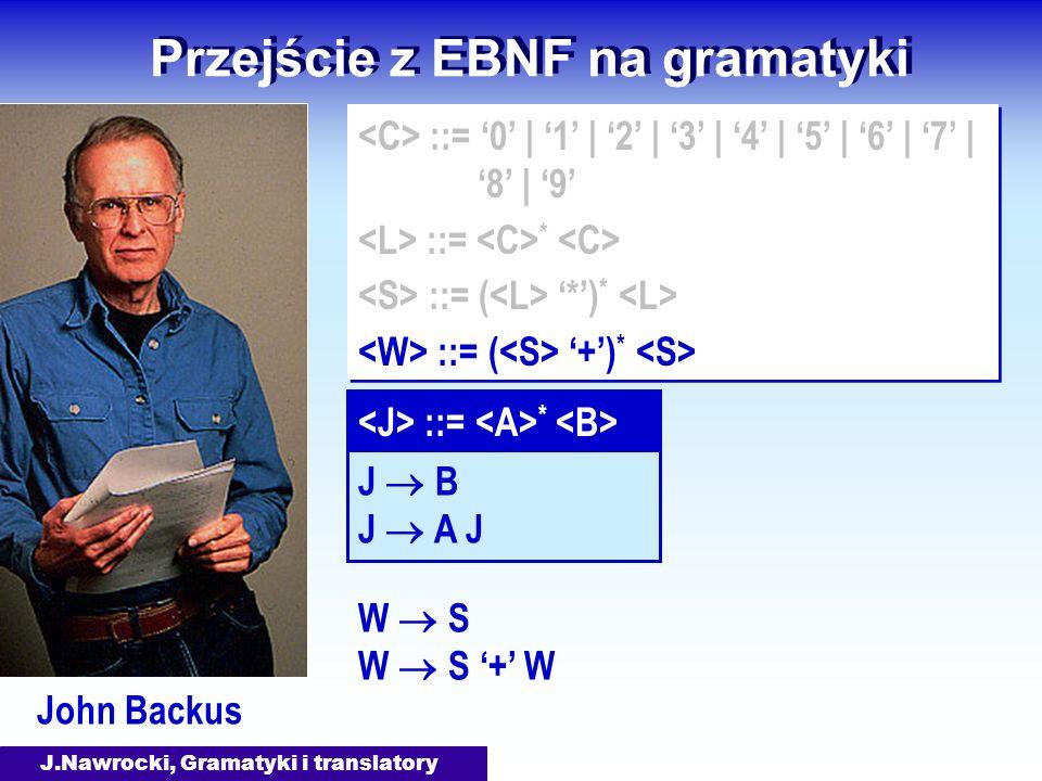 J.Nawrocki, Gramatyki i translatory Przejście z EBNF na gramatyki John Backus ::= 0 | 1 | 2 | 3 | 4 | 5 | 6 | 7 | 8 | 9 ::= * ::= ( *) * ::= ( +) * ::= 0 | 1 | 2 | 3 | 4 | 5 | 6 | 7 | 8 | 9 ::= * ::= ( *) * ::= ( +) * ::= * J B J A J W S W S + W